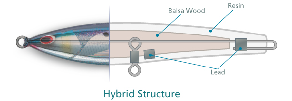 hybrid-structure.png