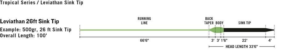 line-profile-leviathan-26ft-sink-tip.jpg