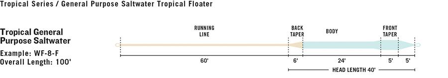 rio-saltwater-f-profile.jpg